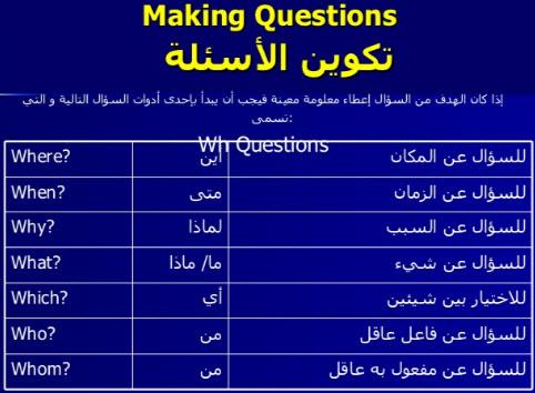 صورة كيفية تعلم اللغة الانجليزية , طرق وشرح لتعليم اللغة الانجليزية