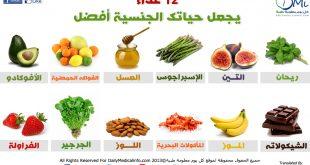 صورة معلومات صحية , تعرف على اهم المعلومات الصحية