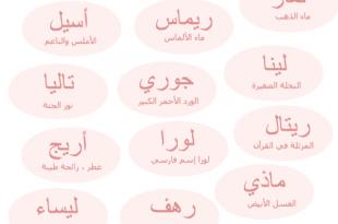 صورة اجدد اسماء البنات , قائمة من اسماء البنات الجديدة