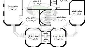 صورة خرائط منازل , ما هى خرائط المنازل