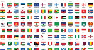 صورة كم عدد دول العالم , تعرف علي دول العالم كافة