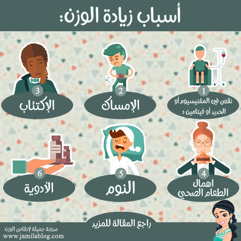 ما هو افضل رجيم في رمضان 12