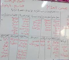 صور معاني الكلمات العربية , مفهوم كلمات اللغه العربيه
