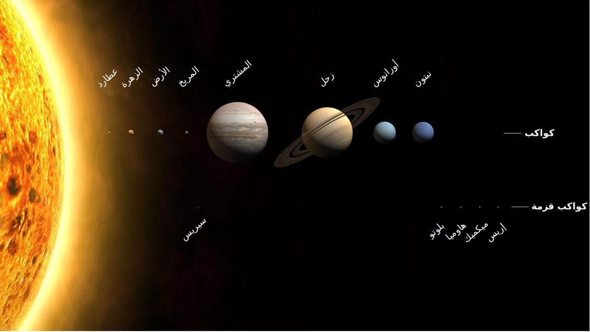 صور صور المجموعة الشمسية , توضيح المجموعه الشمسيه بى الصور