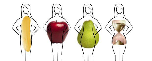 صور رجيم الجسم الدرقي , افضل طريقة لتخسيس الجسم الدرقي