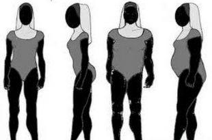 صورة رجيم الجسم الدرقي , افضل طريقة لتخسيس الجسم الدرقي