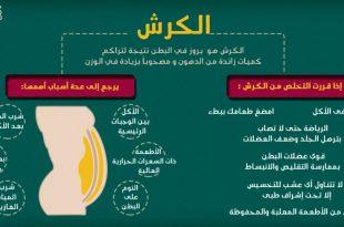 صورة نظام غذائي لازالة الكرش للرجال , كيفية انقاص الوزن واستعادة اللياقة البدنية للرجال