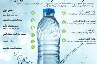 صورة فوائد الماء , للماء فوائد عديدة