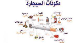 صورة ما هي مكونات الدخان , مكونات الدخان الكيميائية